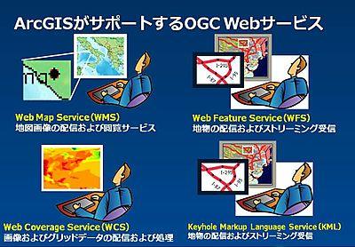 Arcgisogc_web_2