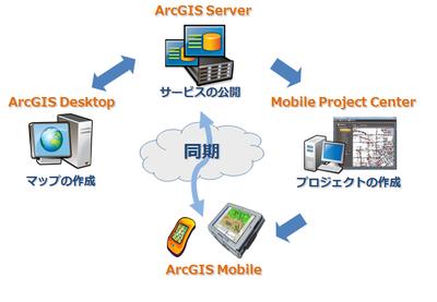 Mobile_server_5