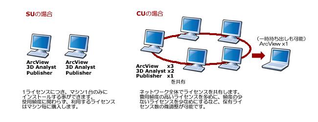 Su_cu_3