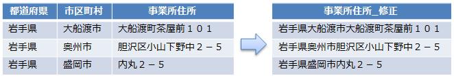 Csv_modify_2