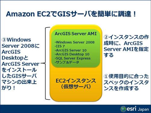 日本語版「ArcGIS Server on Amazon EC2」を近日スタート