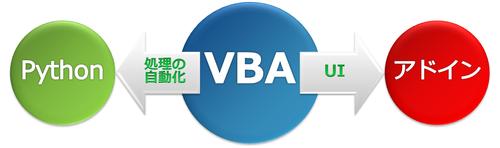 Vba_3
