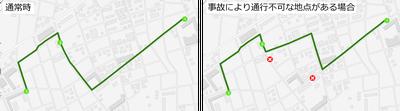 Na_barrier1