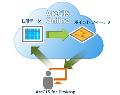 Blog_geocode_2