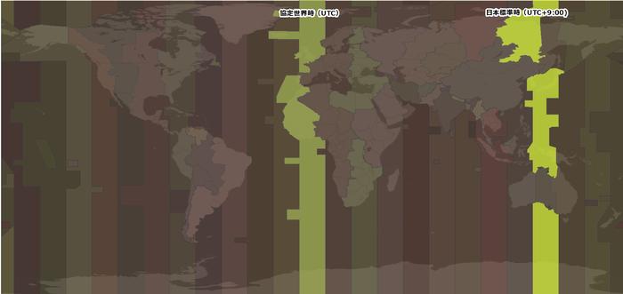 時系列データのタイム ゾーン | ...