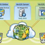 「クラウド化するGIS」 – ArcGISのクラウドコンピューティング対応