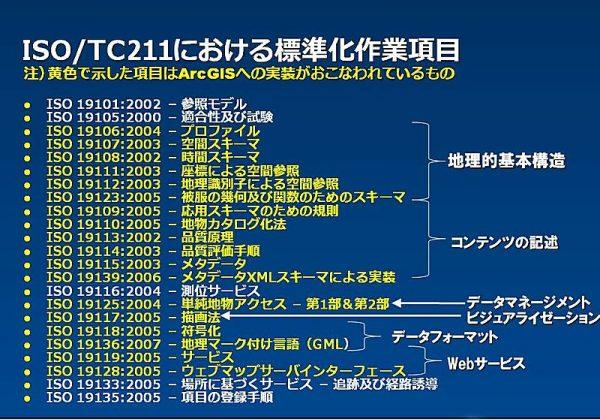 isotc211_2