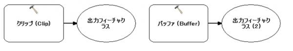 [クリップ] ツールと [バッファ] ツールをドラッグ&ドロップ