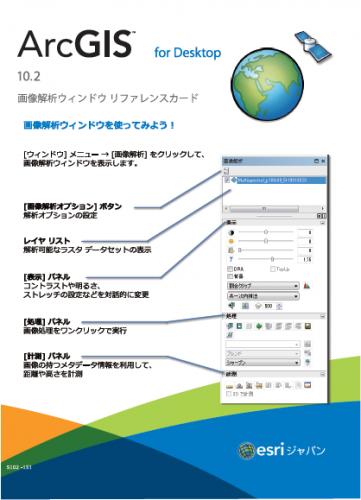 ArcGIS 10.2 for Desktop 画像解析ウィンドウ リファレンスカード