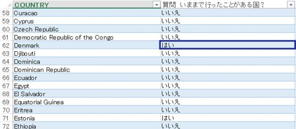 Excel の編集