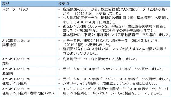 datacontent2_1