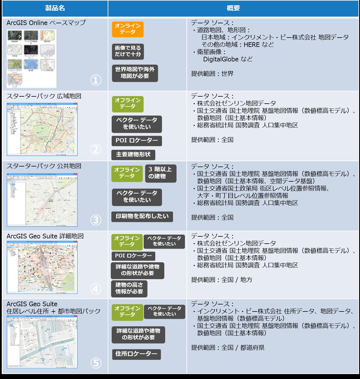 背景地図リスト
