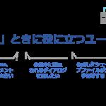 困ったときに役に立つ! ArcGIS for Desktop に付属する4つの便利なユーティリティ