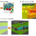 3D Analyst エクステンションと ArcGIS Pro の機能比較