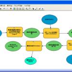 ArcGIS 交通ネットワーク分析で徒歩ルートの解析を行うには?