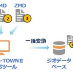 ArcGIS Desktop 10.5 対応の国内データ変換ツールについて
