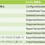 ArcGIS 10.3 データベース関連の新機能・変更点のご紹介