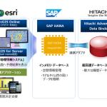 SAPジャパン、日立、ESRIジャパンが連携し、ビッグデータを活用したシステム基盤の開発・検証を実施