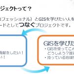 第13回 GISコミュニティフォーラム 教育 GIS セッション ~地域の力を最大限に!~