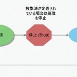 モデルで条件分岐を作成しよう! If 文の作成―その 2:条件分岐による処理の中断と継続