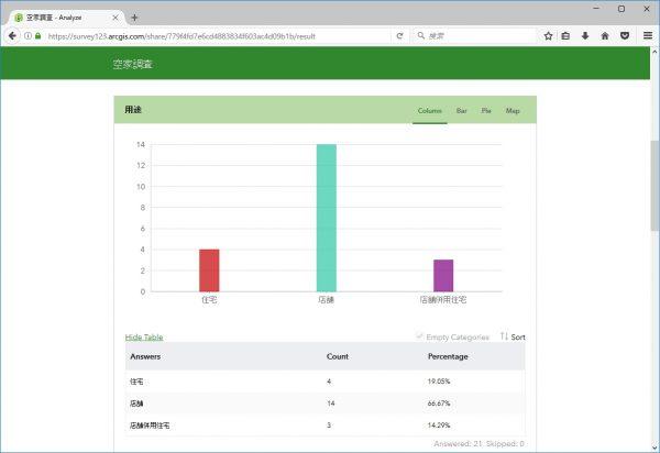 調査結果の解析ページを他のユーザーに共有