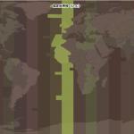 時系列データのタイム ゾーン