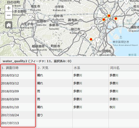 [データ] タブのテーブルのレコードを調査結果送信日時の降順で自動的に表示