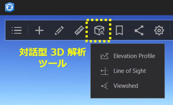 対話型3D解析ツール