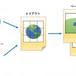 データ ドリブン ページがなくなった?!ArcGIS Pro マップ シリーズについて学ぼう!~ その 1 マップ シリーズの設定 ~