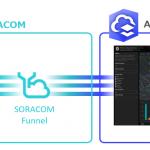 IoT通信プラットフォーム「SORACOM」とクラウドGISプラットフォーム「ArcGIS Online」の連携 ~第3回 「SORACOM Funnel」 の設定~