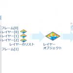 Python を使って作業の効率化を図ろう②マップ・レイヤーの操作