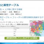 新規 GIS ユーザー向け定期トレーニング 『はじめよう! ArcGIS 』開講