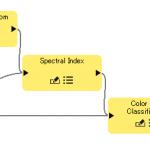ENVI Modeler で作成したモデルを ArcGIS Pro で使おう!