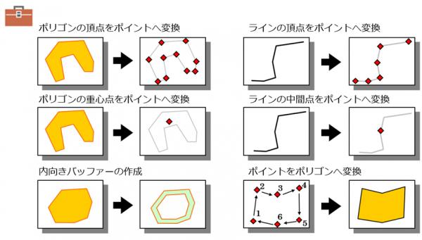 EJPyConv ツールの機能イメージ