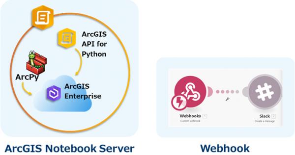 ArcGIS Enterprise 新機能