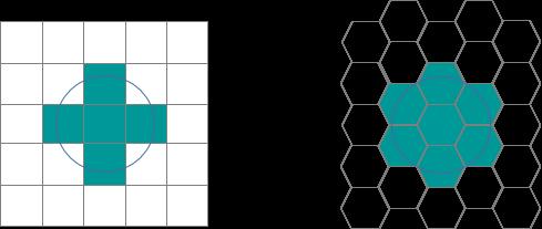 六角形を使用する理由