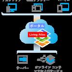 ArcGIS Online の Living Atlas を利用する