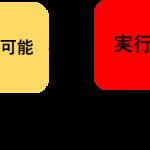 サポートスタッフが教える ModelBuilder のトラブル対処法 (前編)