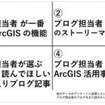 読者の皆様のご要望にお答えします!! ブログ担当者おすすめの「ArcGIS 活用事例」