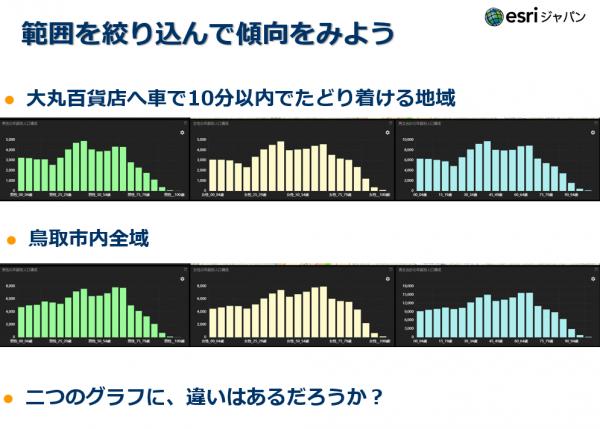 グラフウィジェット