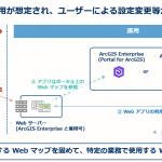 Web AppBuilder for ArcGIS (Developer Edition) のデプロイ パターンを公開しました