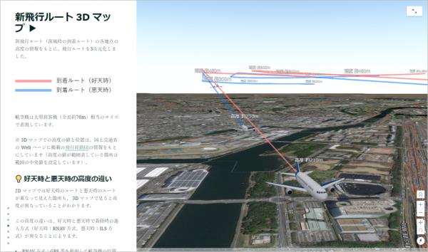 新飛行ルート3Dマップ
