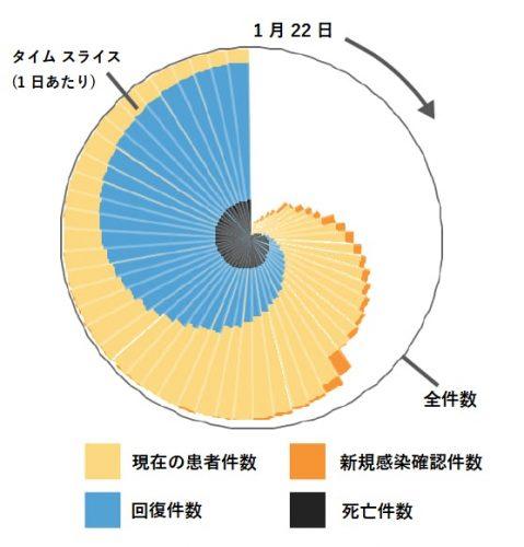 ツール結果 日本語
