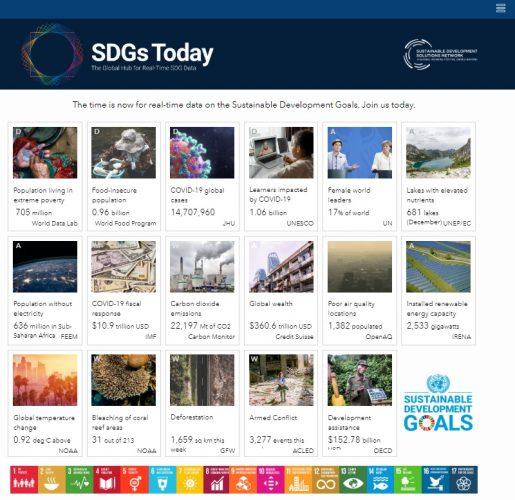 SDG's Today