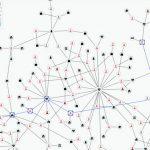 """ArcGIS Pro 2.6 新機能:データ間の関係性を可視化する """"リンク解析"""" 機能が追加されました!"""