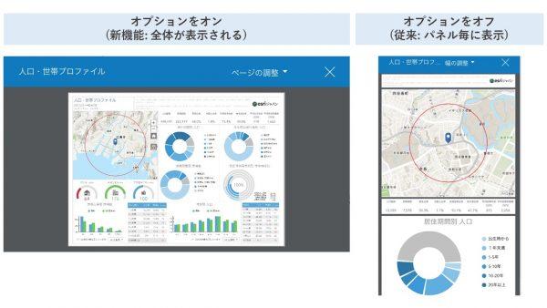 モバイルインフォグラフィックス