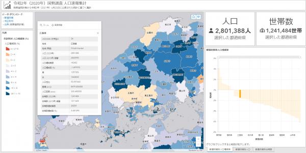 国勢調査 人口速報集計のダッシュボード アプリ